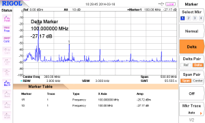 FM transmitter 100MHz unmodulated showing 3rd harmonic at 200MHz -27db